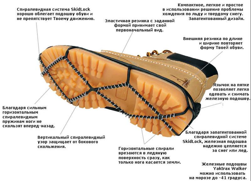 Противогололедные накладки на обувь своими руками